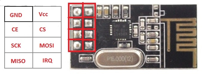 NRF24L01 Pin Diagram