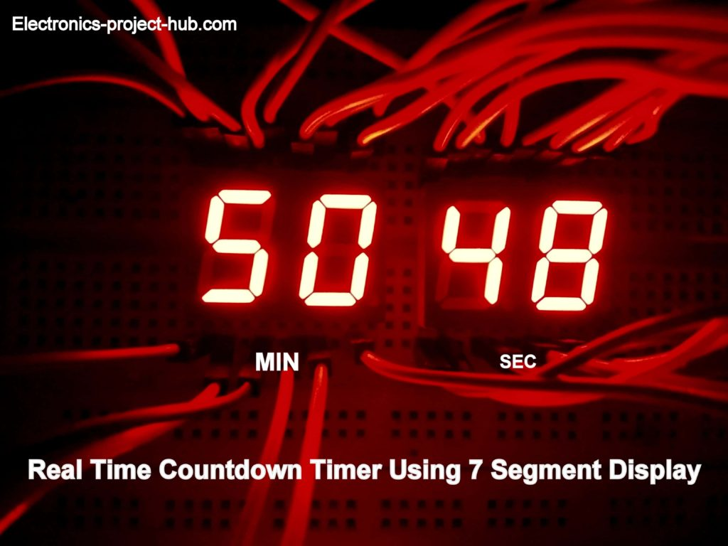 Countdown Timer display