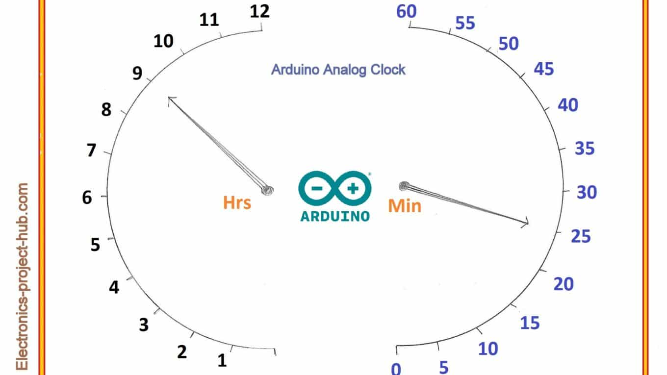 Analog Clock Using Arduino and Servo Motors – DIY Electronics Projects