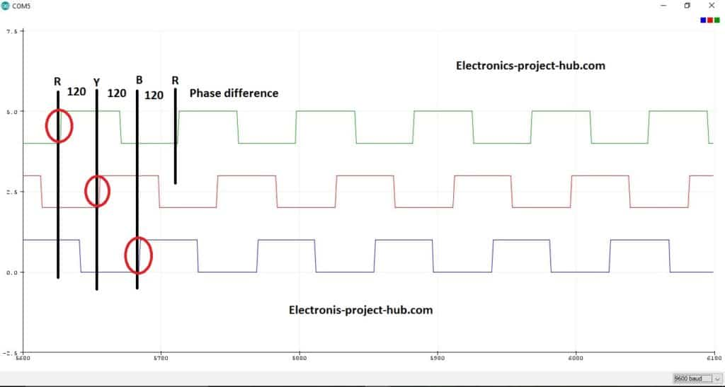 Three Phase Inverter Circuit Diagram – DIY Electronics Projects