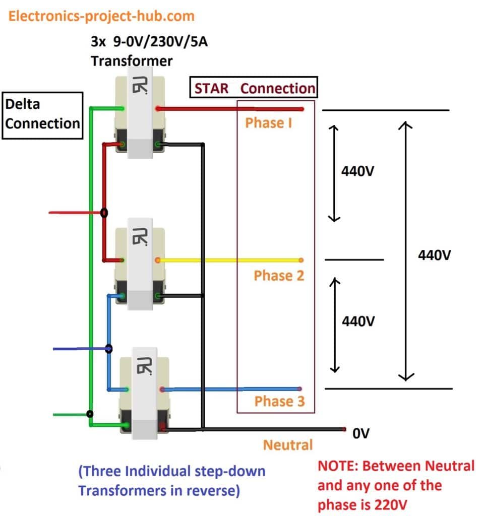 Three phase inverter transformer