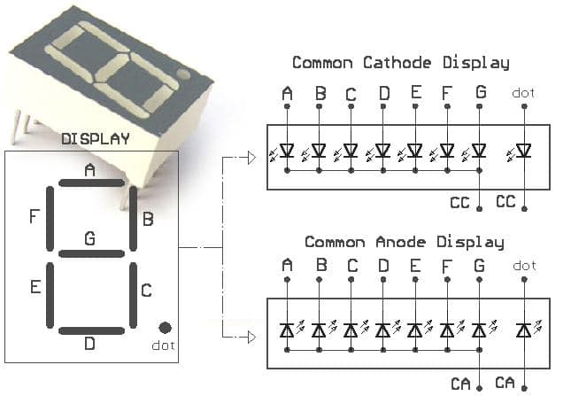 Internal Diagram of 7 segment display