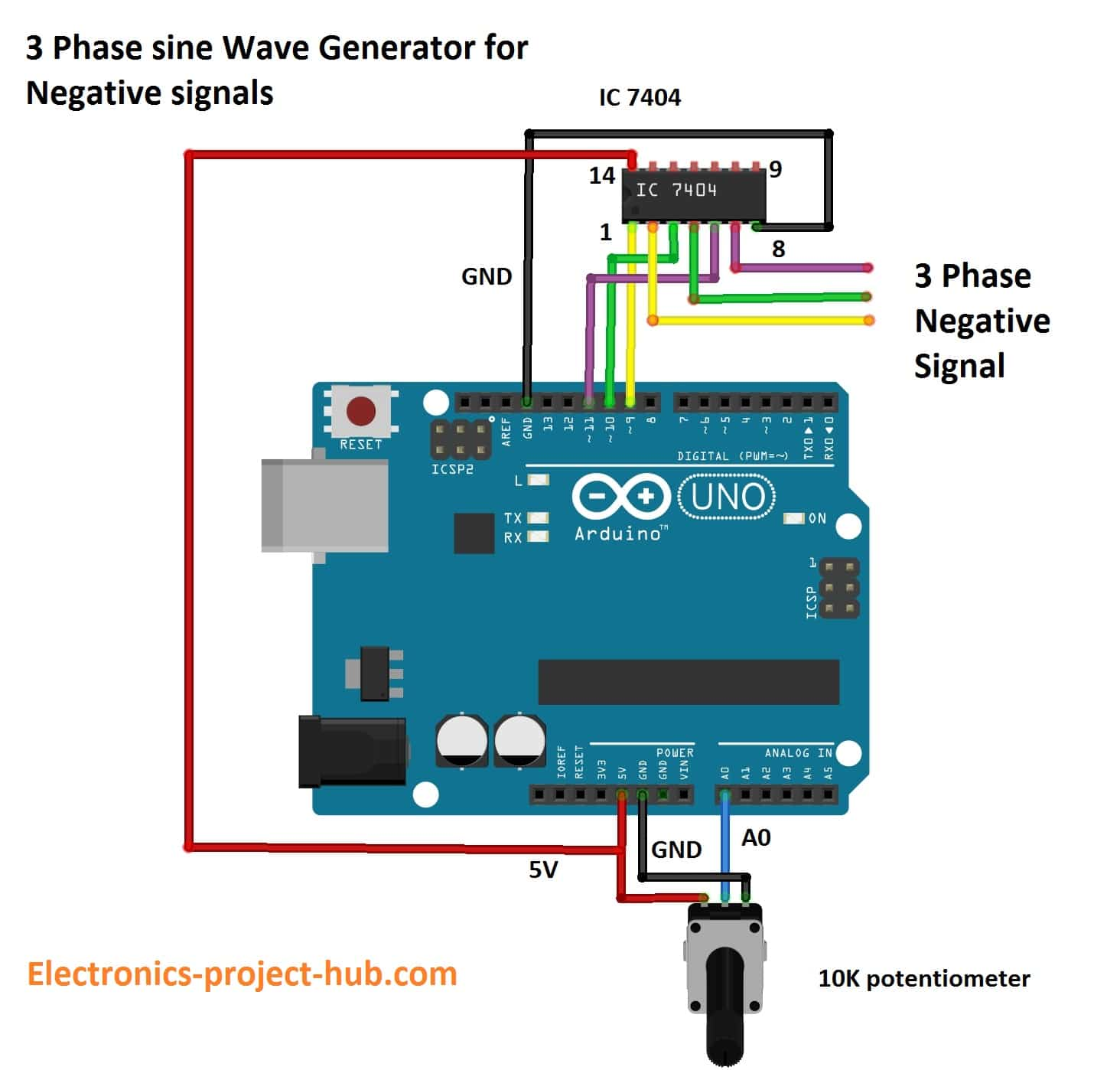 3 Phase Sine Wave Generator code | Arduino – DIY Electronics Projects