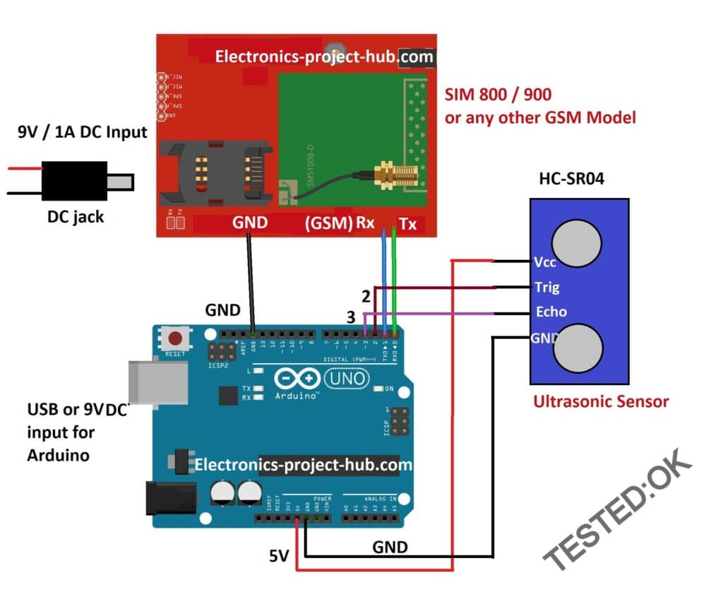 GSM Based Water level Monitoring System