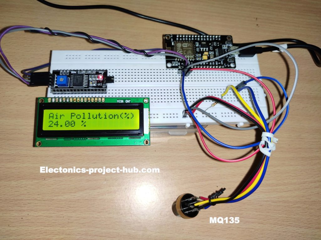 NodeMCU - IoT Based Air pollution Monitoring System