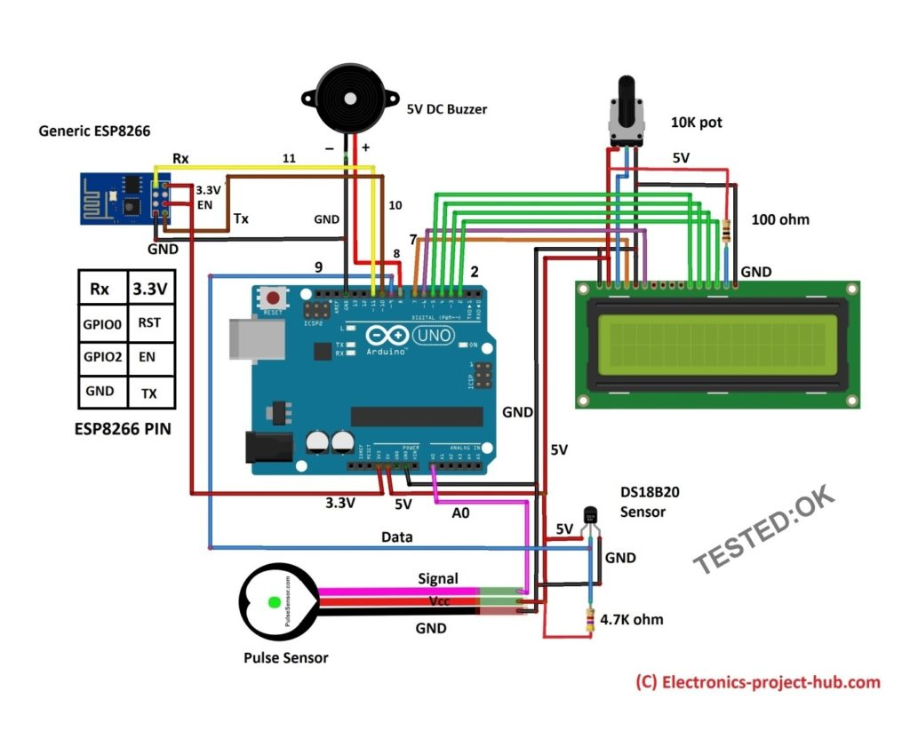 IoT based Patient Monitoring System Circuit