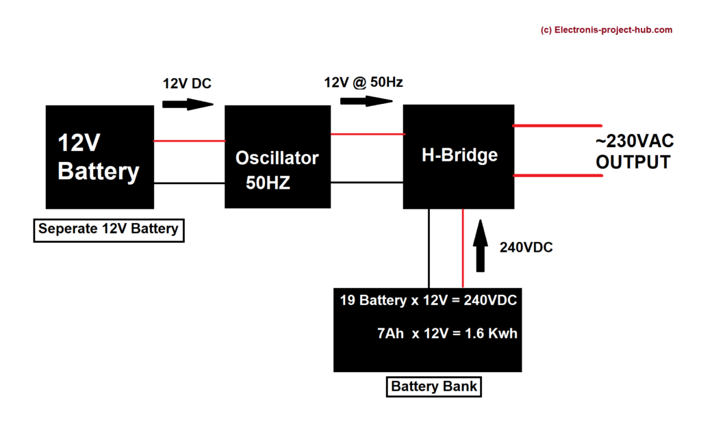 Transformerless Inverter Block Diagram